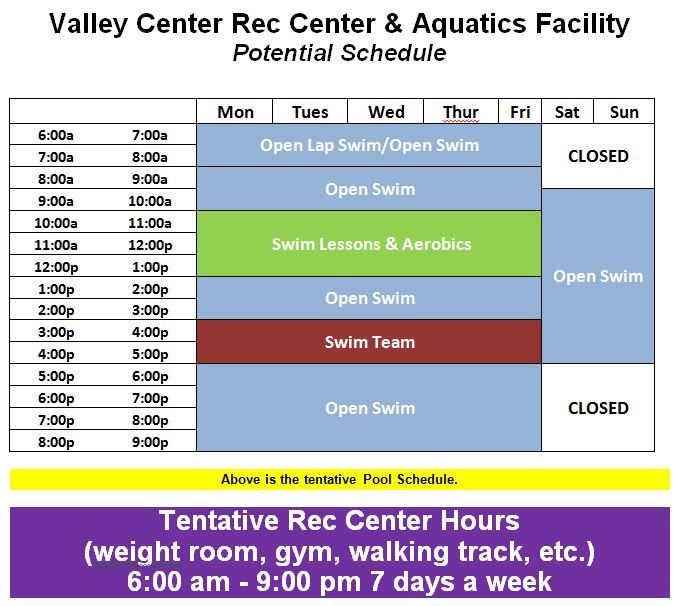 Chart displaying Potential Operating Hours for the proposed new recreation center